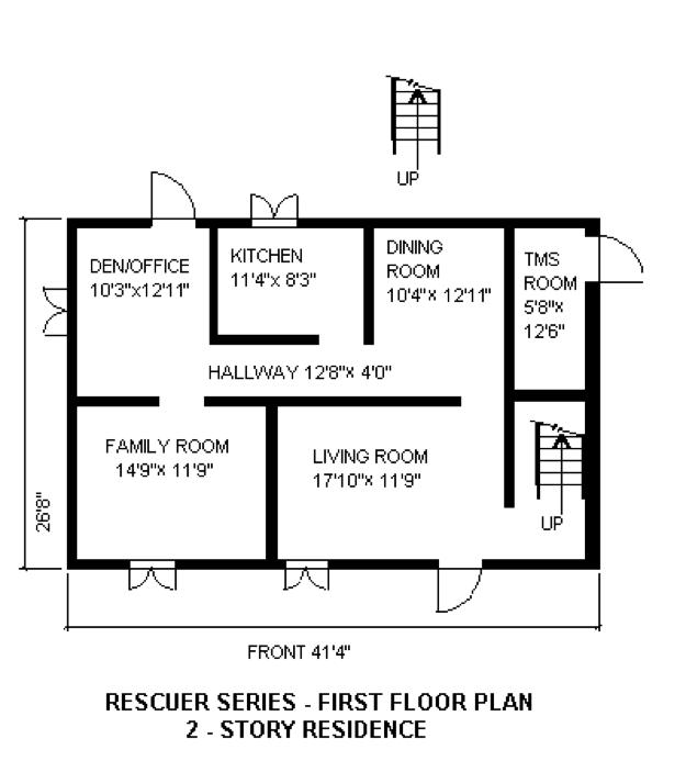 RESCUER Plans